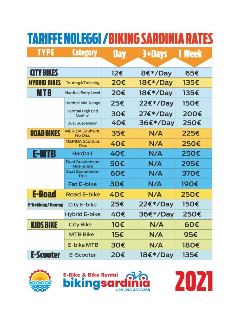 le nostre tariffe noleggio biciclette 2021